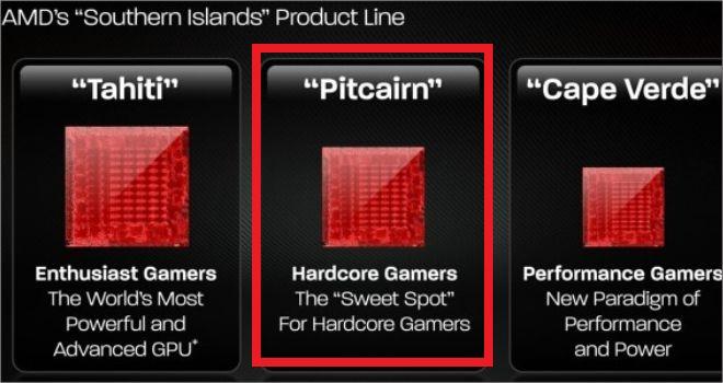 AMDpitcairn Llegan las nuevas Radeon HD 7850 y 7870 de AMD