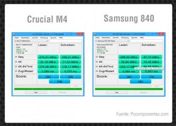 comparativa ssd crucial vs samsung