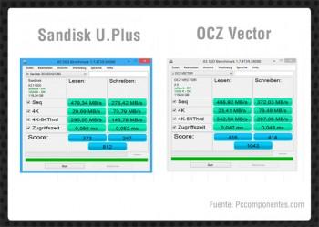comparativa ssd sandisk vs ocz